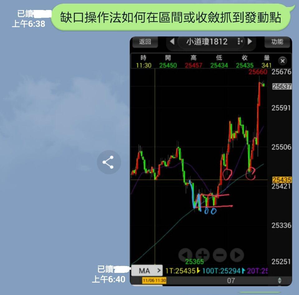 (影片教學2)期股權勝(二)新書發表會精華_69