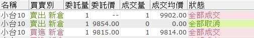 避開股災平安快樂_214