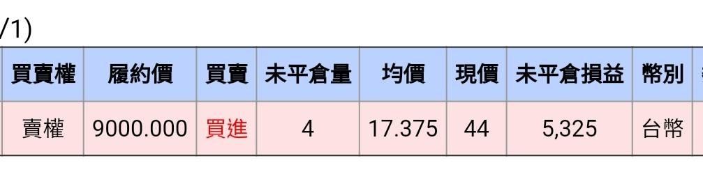 實戰台指期、周選、小道瓊 (免費講座)_21
