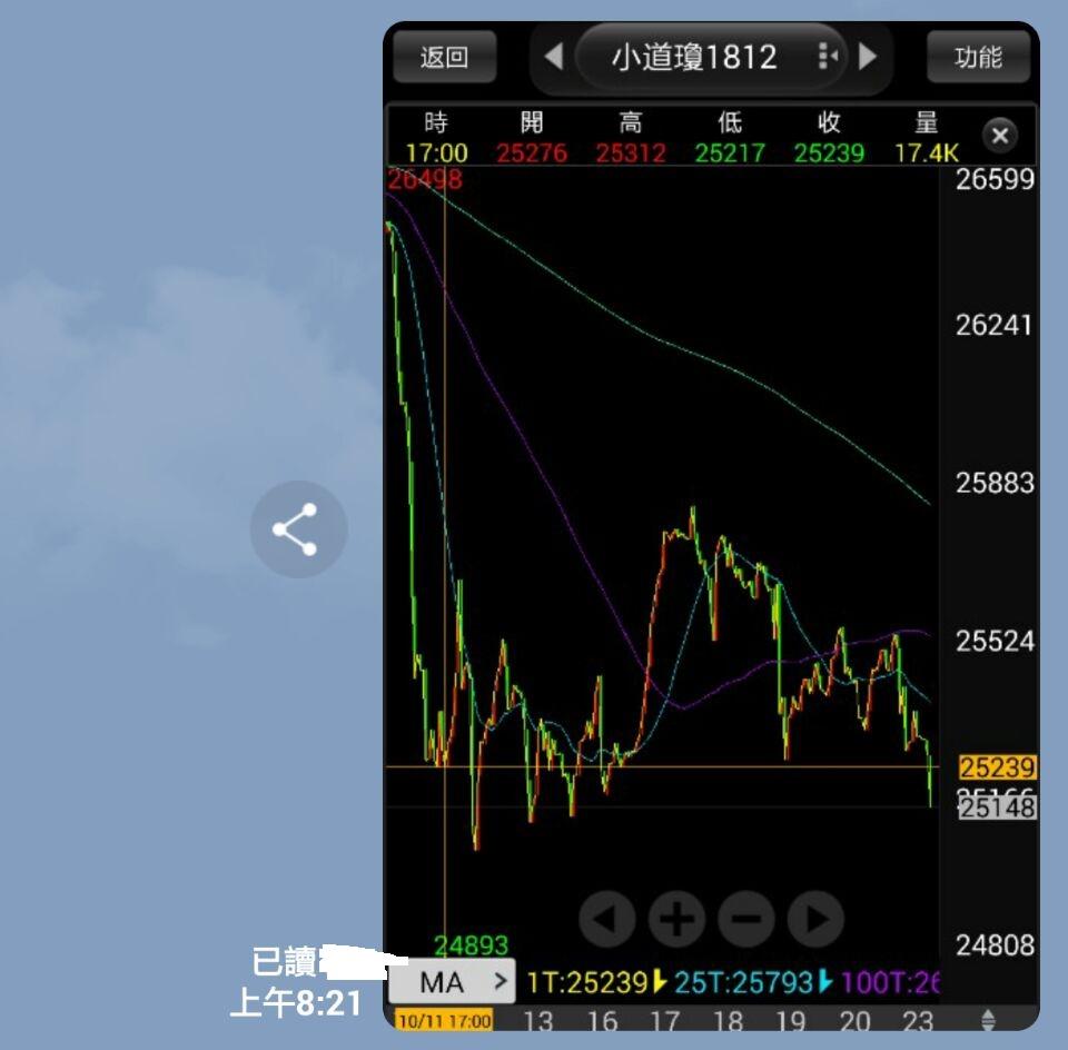 (影片教學2)期股權勝(二)新書發表會精華_102
