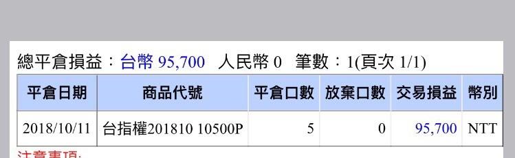 避開股災平安快樂_218