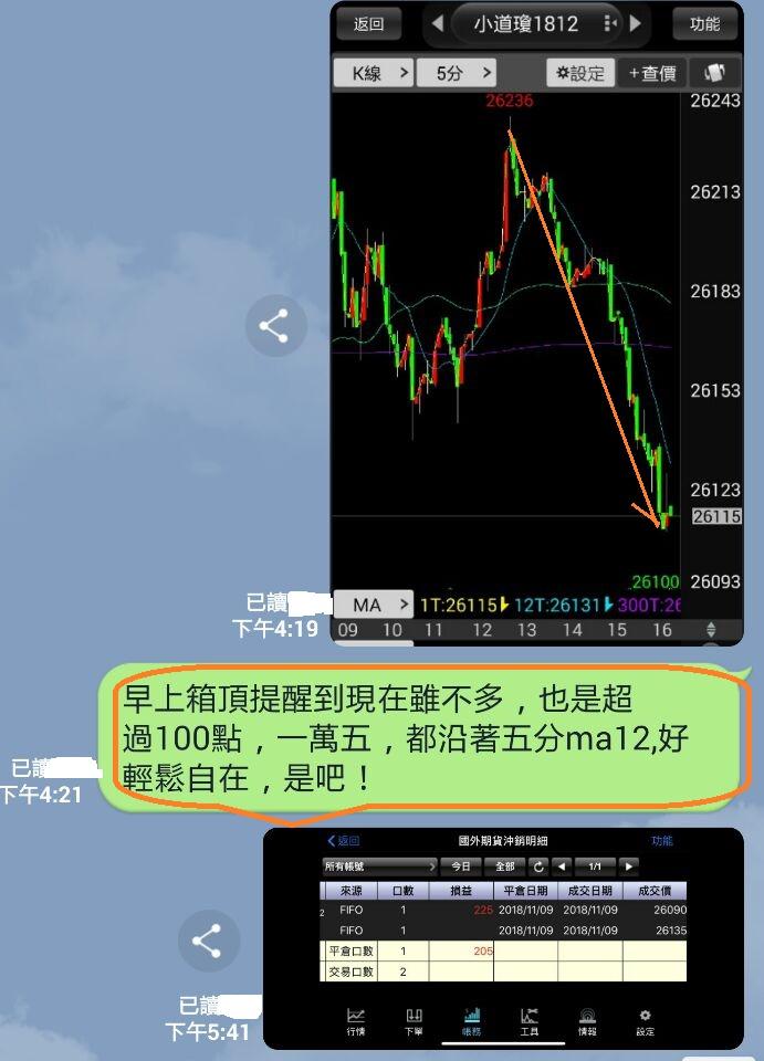 避開股災平安快樂_78