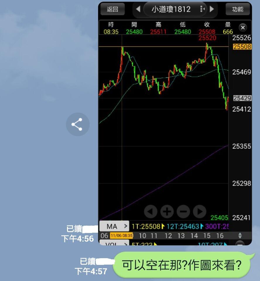 (影片教學2)期股權勝(二)新書發表會精華_64