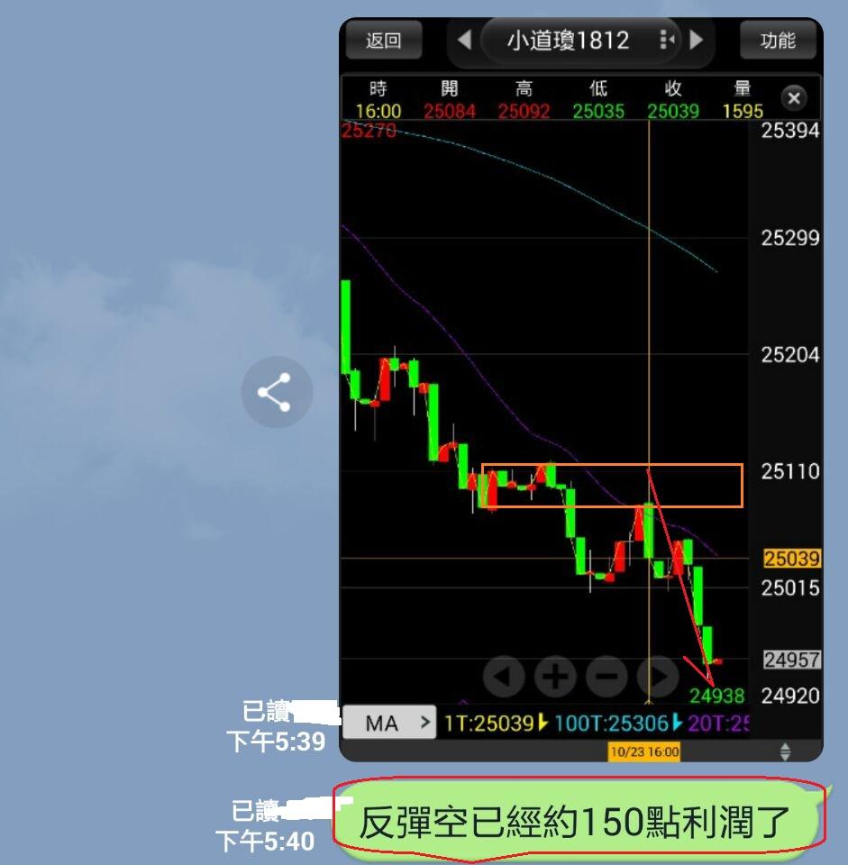 (影片教學2)期股權勝(二)新書發表會精華_106