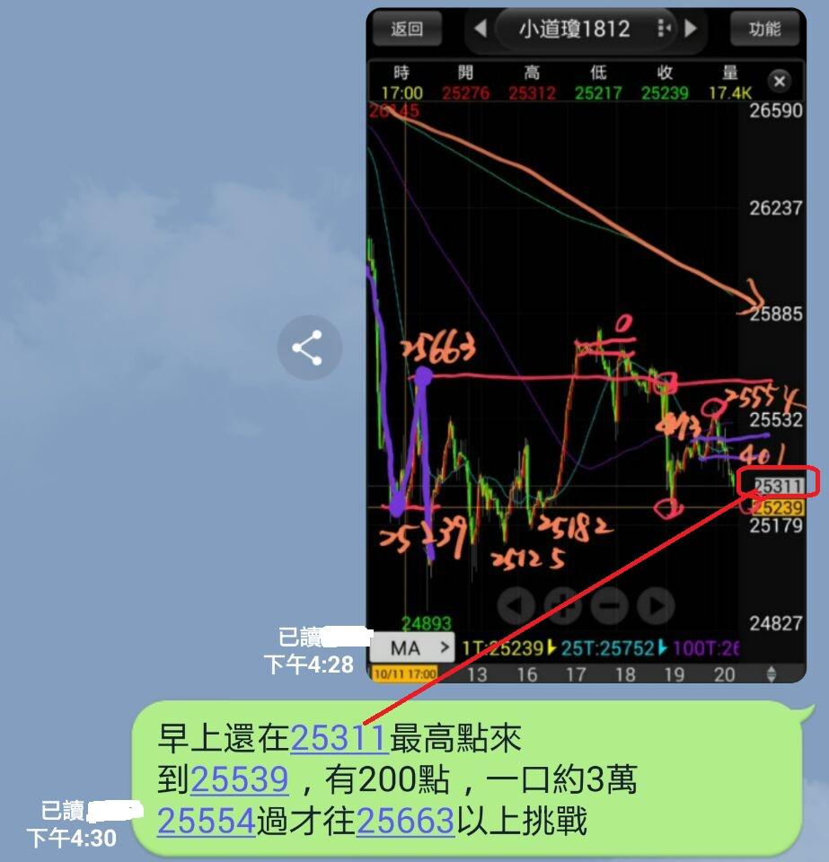 避開股災平安快樂_173
