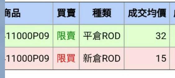 實戰台指期、周選、小道瓊 (免費講座)_103