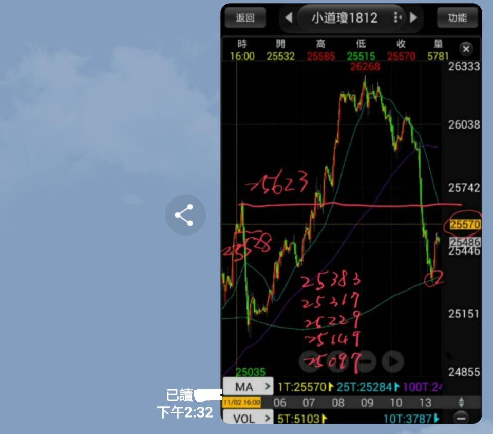 (影片教學2)期股權勝(二)新書發表會精華_09