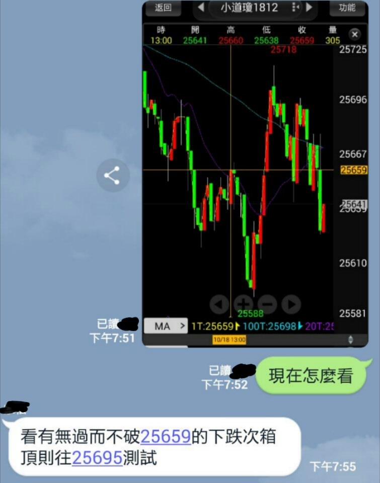 (影片教學2)期股權勝(二)新書發表會精華_126