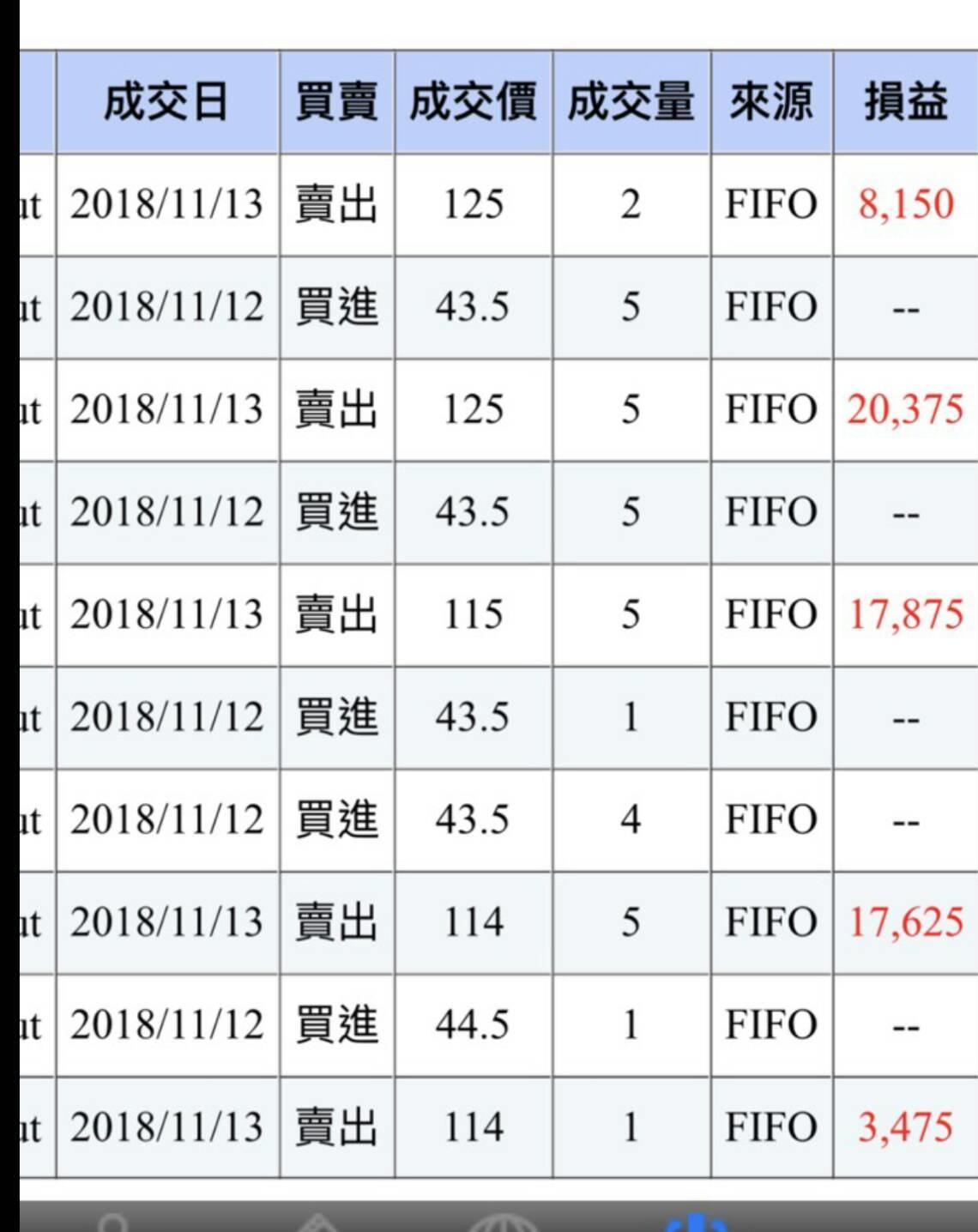 12月份是大發財的機會_90