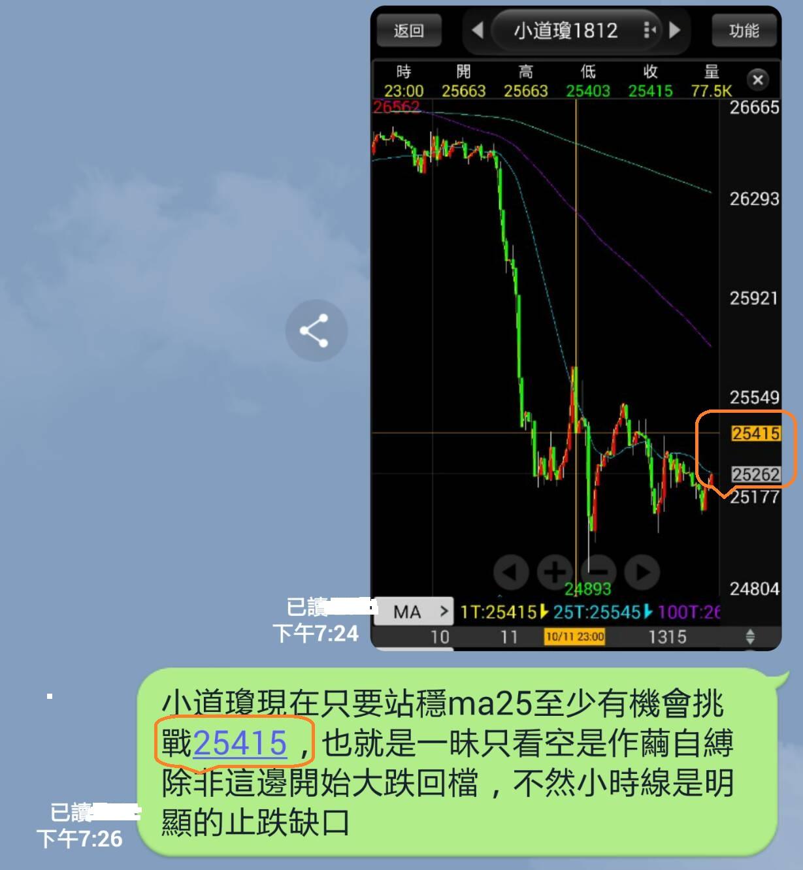 (影片教學2)期股權勝(二)新書發表會精華_143