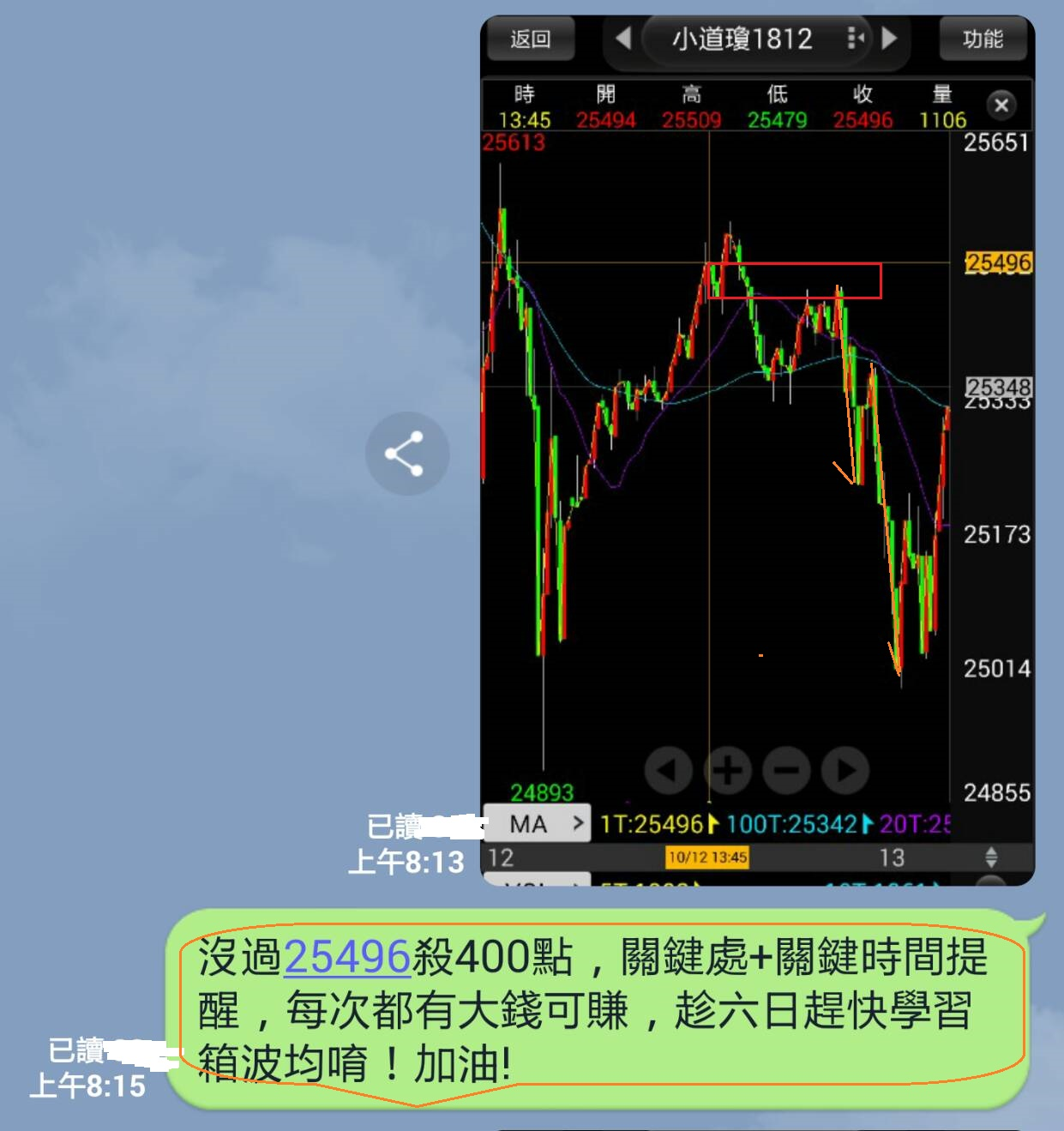 避開股災平安快樂_206