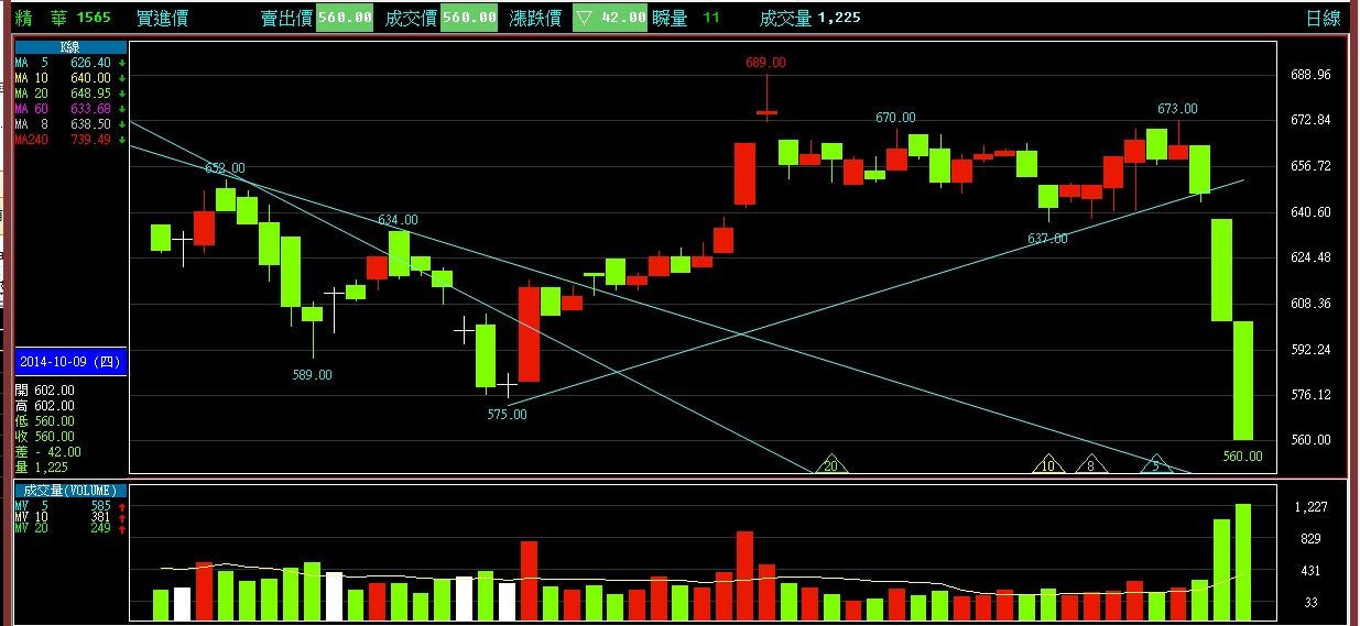 103-10-13 觀察個股標的分享_05