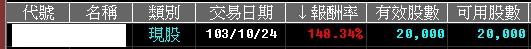 103-10-27 盤後速報 -短線反彈,空單續抱,要進多單請慎思慎選標的才進場_02