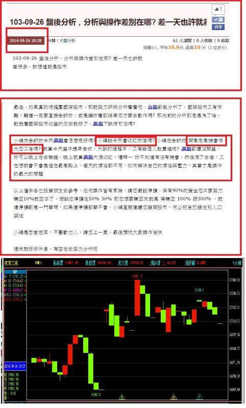 103-09-26 勇敢買進 何懼美股 美股開盤了 妳來驗證 小編的預測