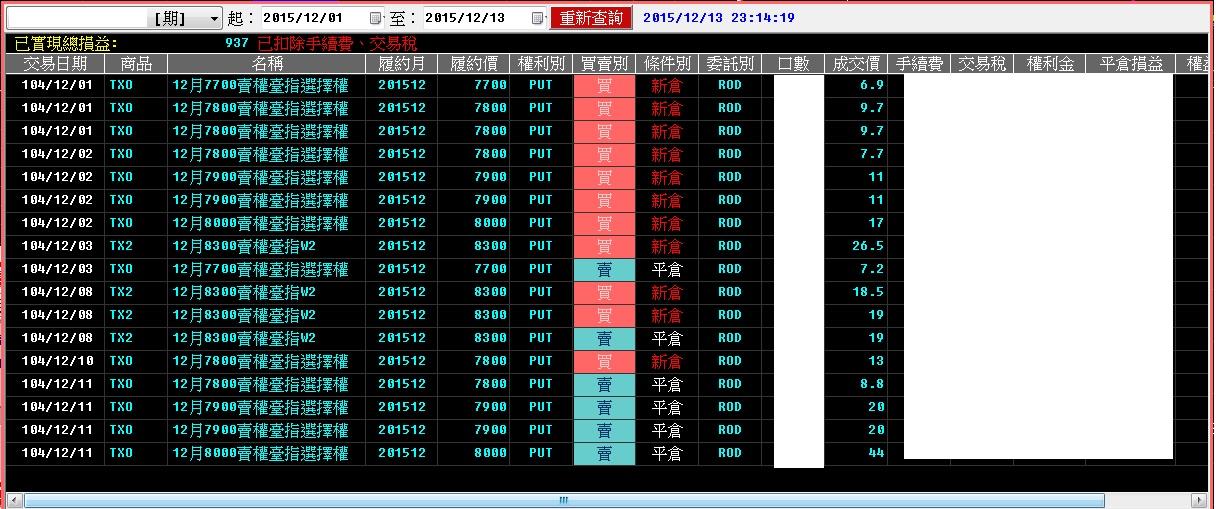 【104-12-14】盤前分析+近期走勢規劃_02