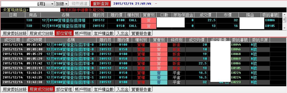 【104-12-14】盤後解析_03