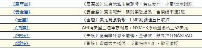 金新聞0927-葉倫表示應繼續漸進式升息_02