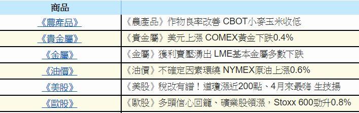 0823金新聞-稅改有譜,道瓊大漲。