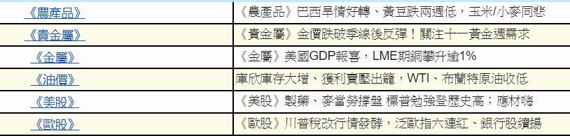 金新聞0929-稅改可望明年通過,明台股有開盤唷!