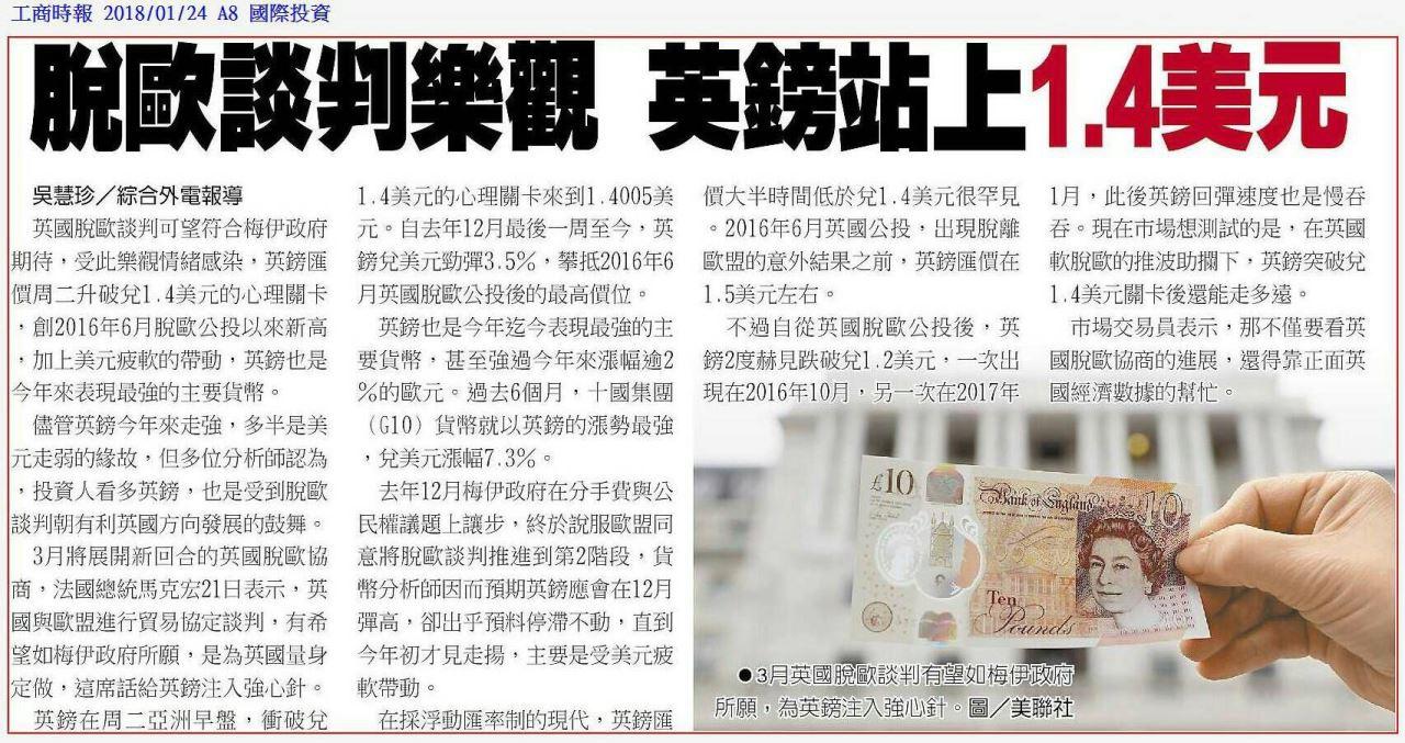 金新聞0124-週選擇權結算、美指險守90大關。_06