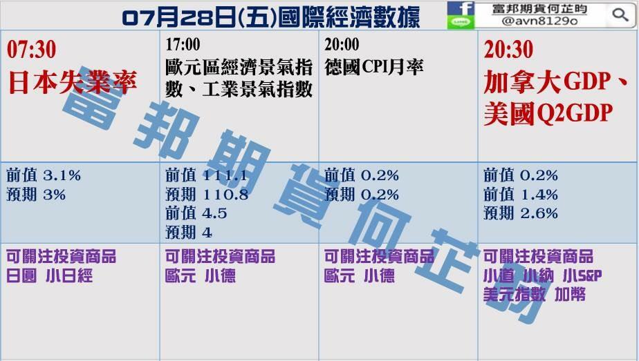 0728金新聞-原油創兩個月新高,今日除息1.08點。_02