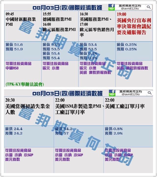 0803金新聞-Iphone大賣、小非農符合預期。