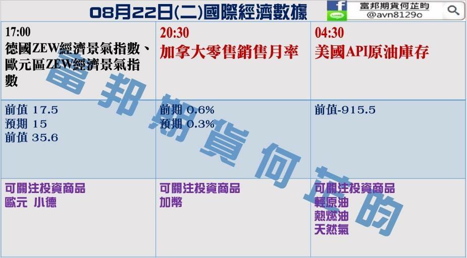 0822金新聞-北韓風波再起,避險需求增加。