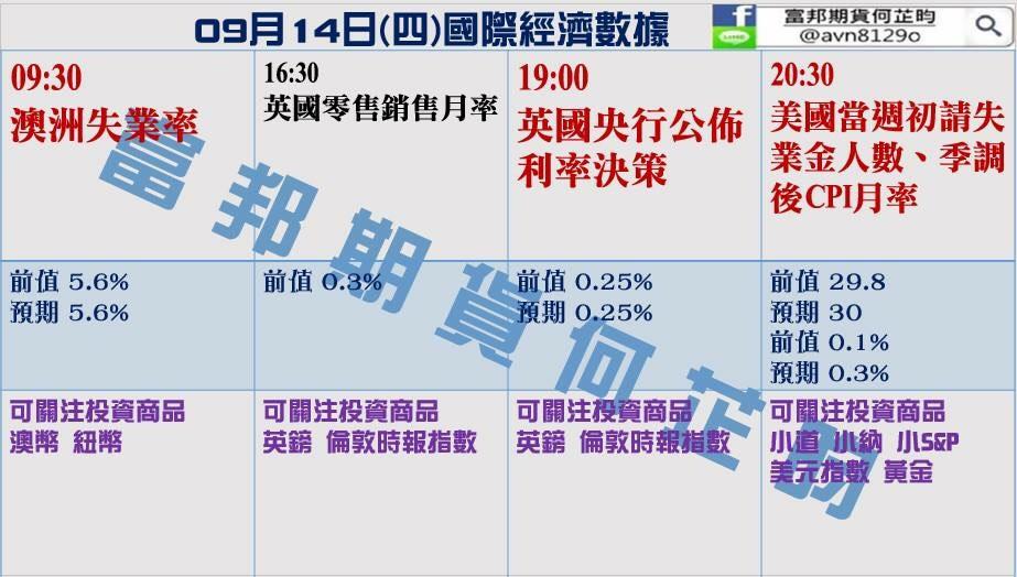 金新聞0914-IPhone X 要價四萬!!!!