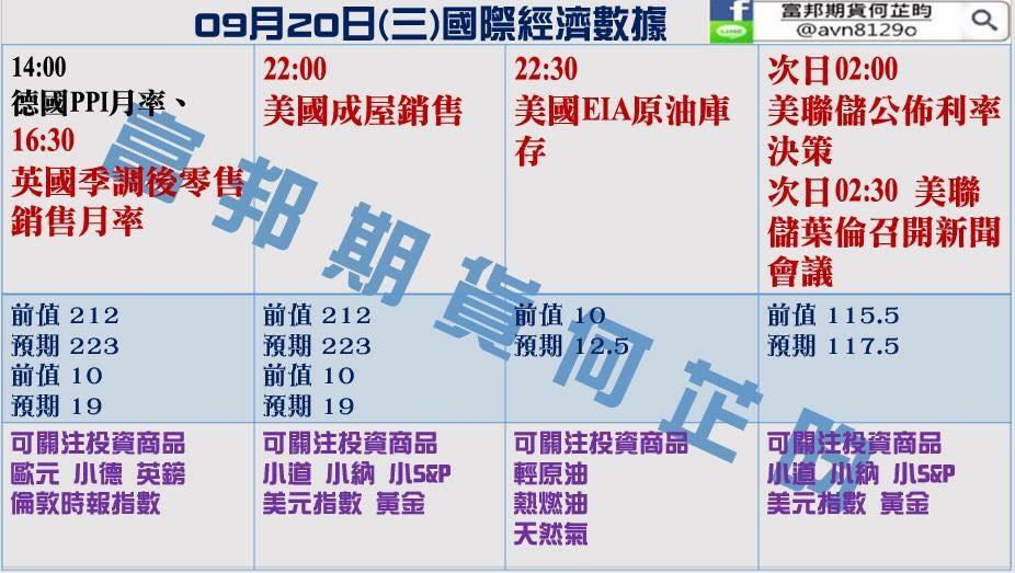 0920金新聞-道瓊連6日創高。