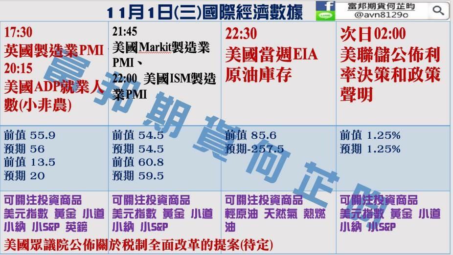 金新聞1101-選擇權週結算日、小非農。