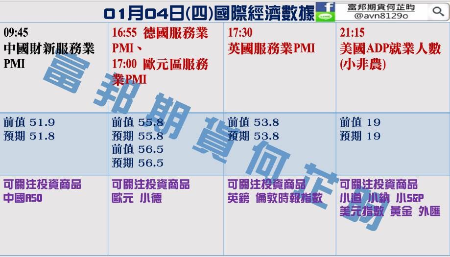 金新聞0104-FED紀要預示或加速收緊、油價大漲。_02