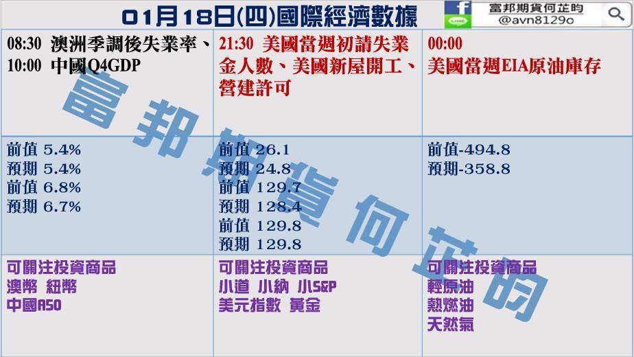 金新聞0118-