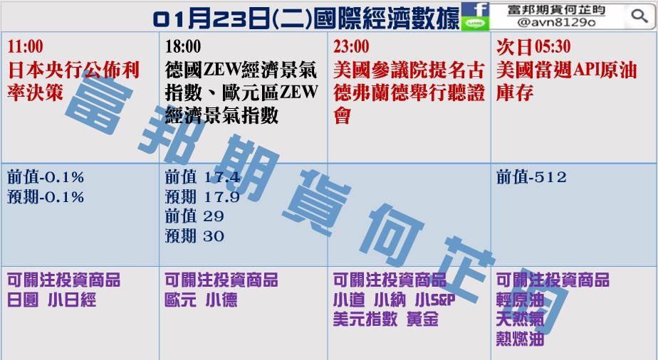 金新聞0123-停擺危機緩和,日銀利率決議來襲。
