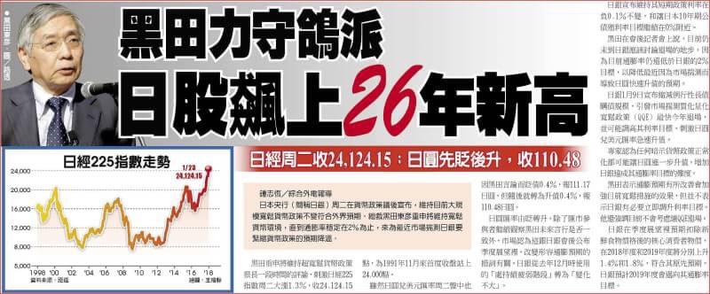 金新聞0124-週選擇權結算、美指險守90大關。_07