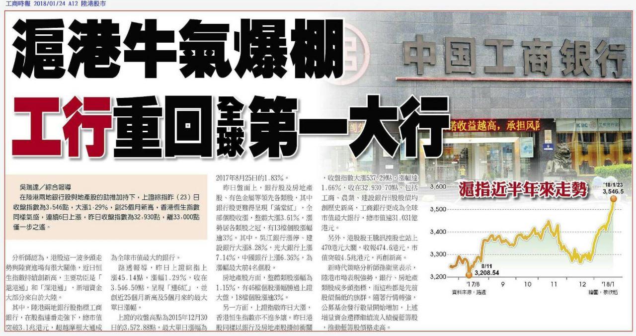 金新聞0124-週選擇權結算、美指險守90大關。_10
