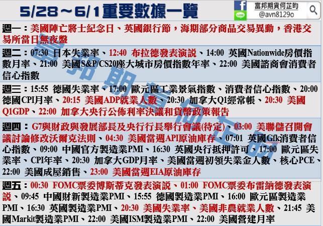 金新聞0528_04
