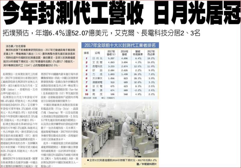 金新聞1027-歐銀偏鴿致巨震,美GDP來襲。_09