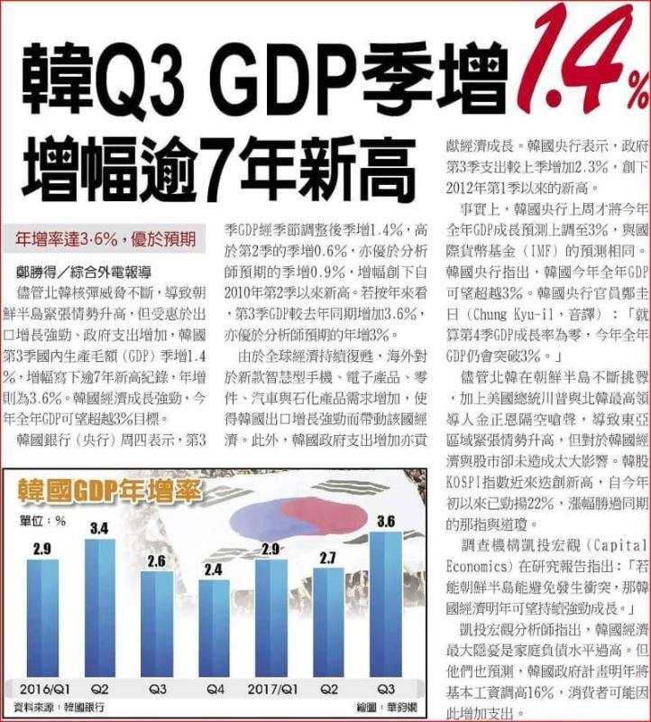 金新聞1027-歐銀偏鴿致巨震,美GDP來襲。_04