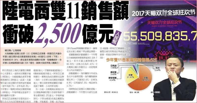 金新聞1113-本週全球央行齊相會。_04