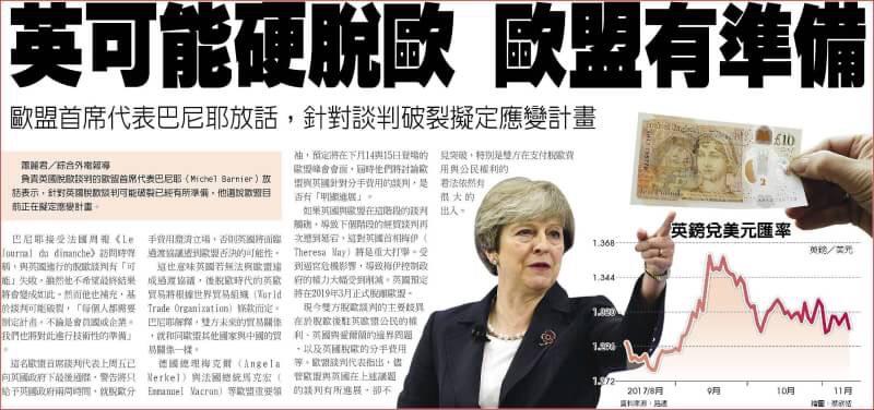 金新聞1114-英國政治風險施壓英鎊。_07