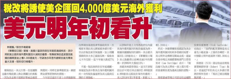 金新聞1227-選擇權週結算、油價上漲至60。_10