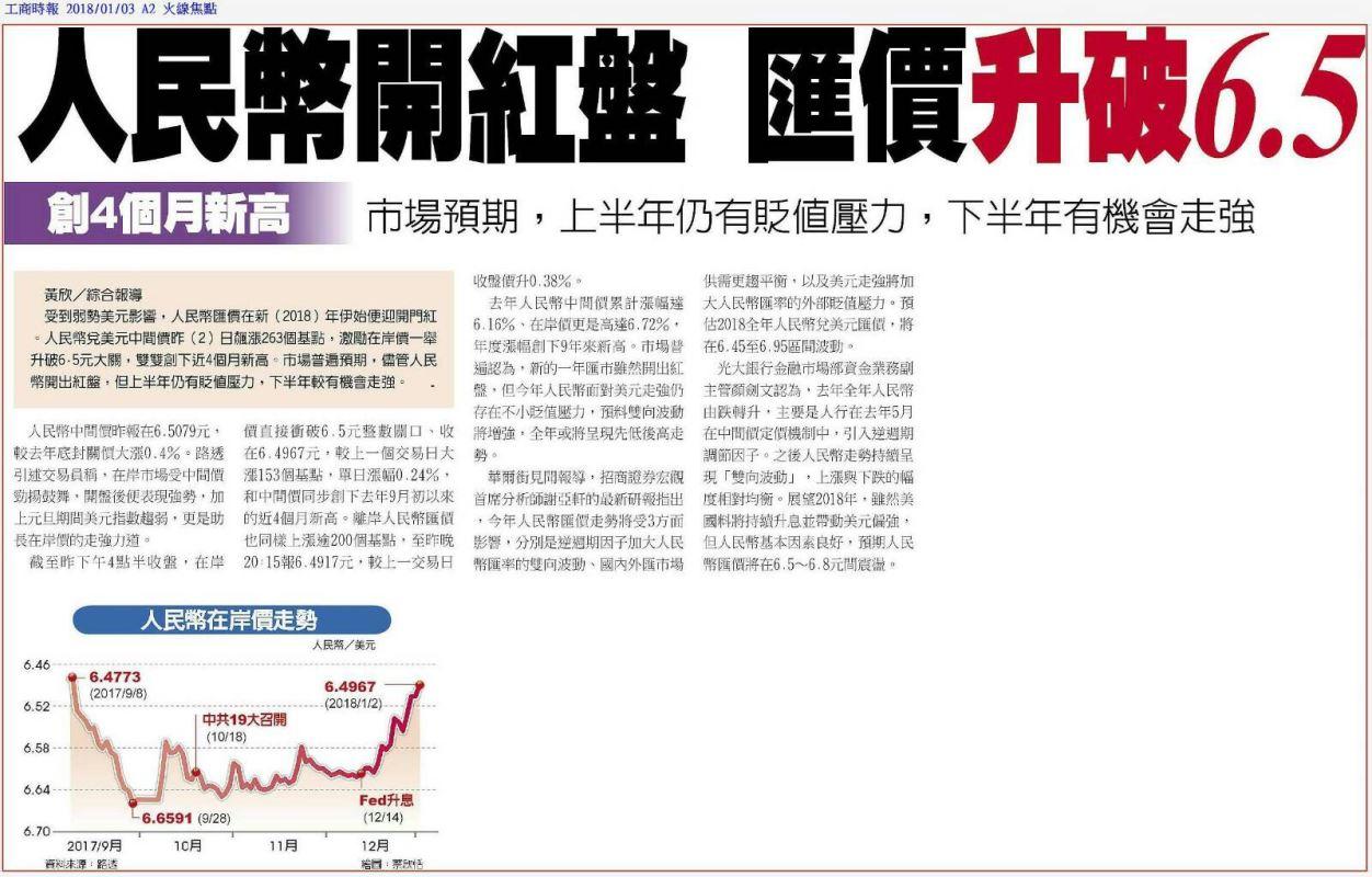 金新聞0103-選擇權周結算、金價創三個月新高。_10