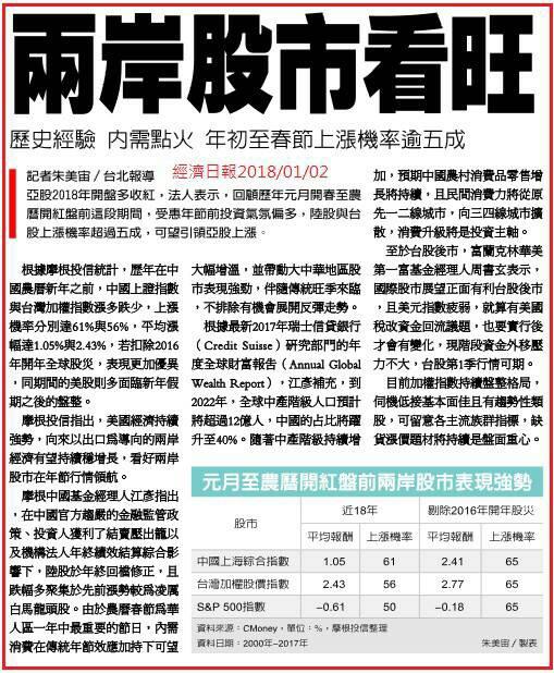 金新聞0103-選擇權周結算、金價創三個月新高。_11