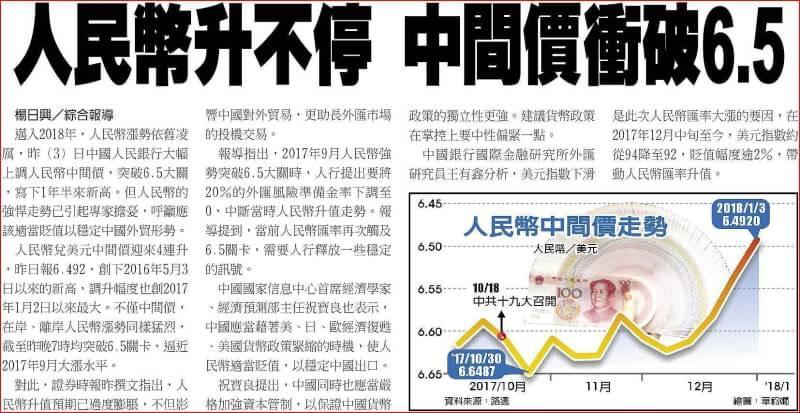 金新聞0104-FED紀要預示或加速收緊、油價大漲。_04