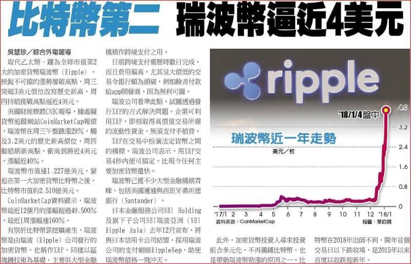 金新聞0105-金價創三個月新高,市場聚焦非農。_05