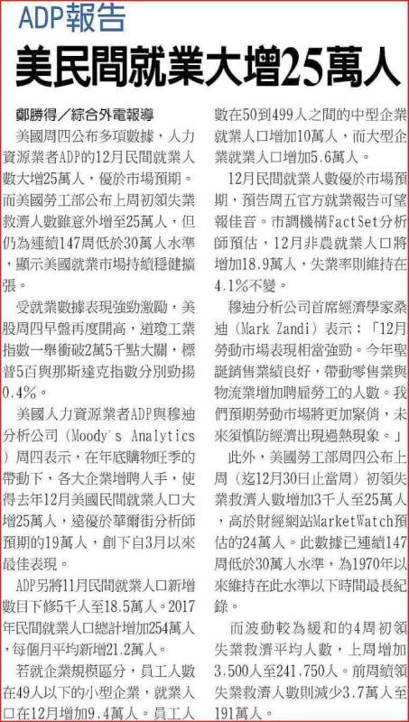 金新聞0105-金價創三個月新高,市場聚焦非農。_08
