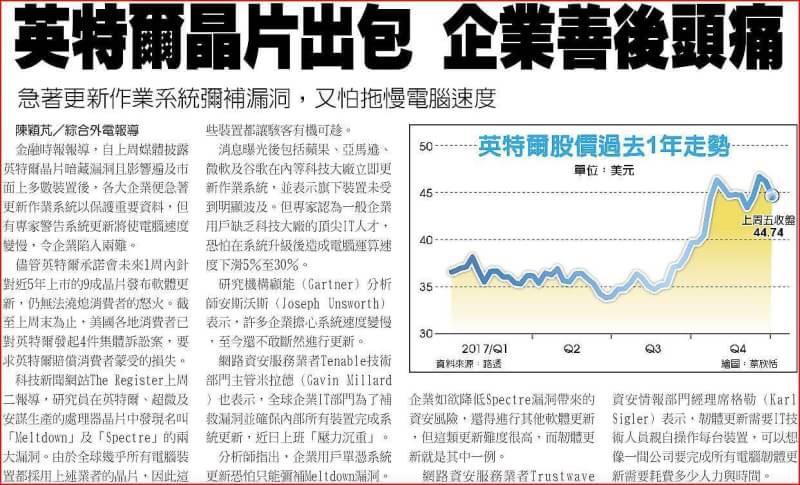 金新聞0108-本週迎數據狂歡,美國CPI壓軸登場