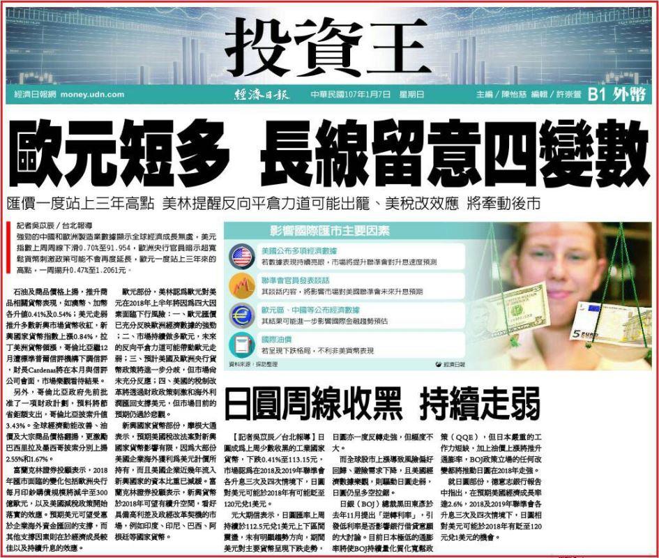 金新聞0108-本週迎數據狂歡,美國CPI壓軸登場_09