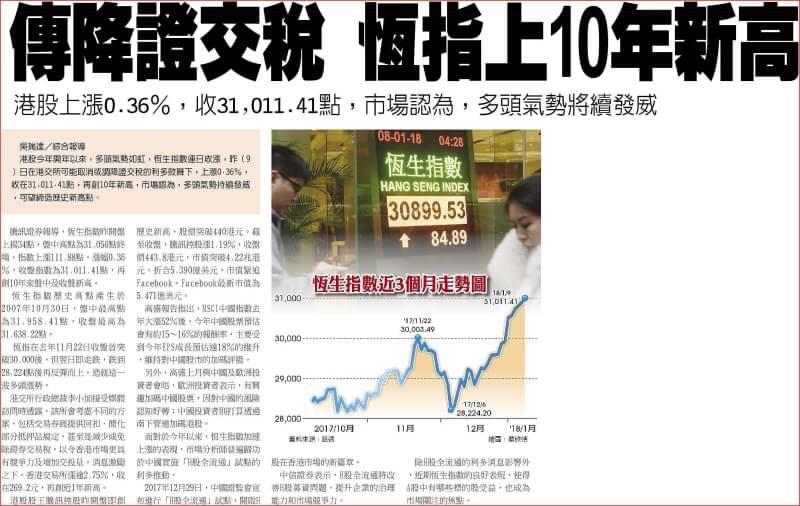 金新聞0110-選擇權週結算、API助油價大漲,美元反彈美債走熊。