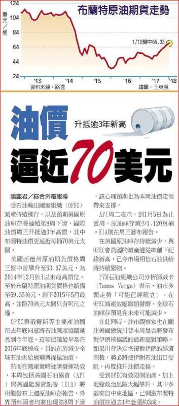 金新聞0111-油價創三年新高。_03